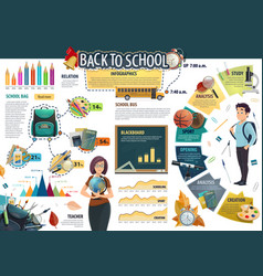 school education and lesson study infographics vector image