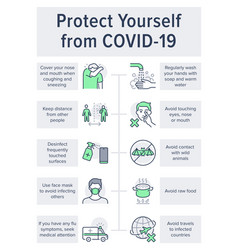 protection from covid19 poster with flat line vector image