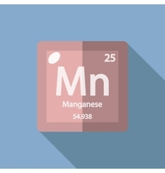 Chemical element Manganese Flat vector image
