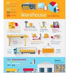 Concept Infographics Equipment Warehouse vector image