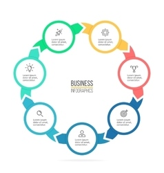 Circular infographics Business diagram with 7 vector image vector image