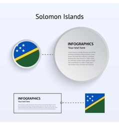 Solomon Islands Country Set of Banners vector
