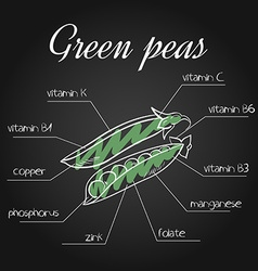 Nutrients list for green peas on chalkboard vector