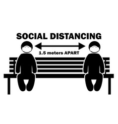 social distancing 15 meters apart stick figure vector image