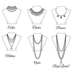 Types of necklaces by length outline vector