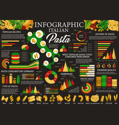 pasta infographics with chart and graphs vector image