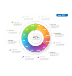 infographic circle timeline calendar with grantt vector image