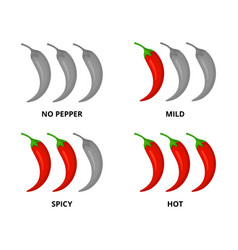 spice level marks chili peppers vector image