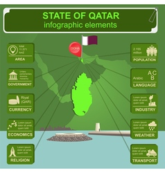 Qatar infographics statistical data sights Fort vector image