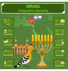 Israel infographics statistical data sights vector