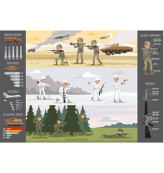 Military infographic horizontal banners vector