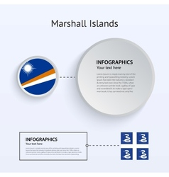 Marshall Islands Country Set of Banners vector image