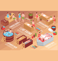 Bath houses isometric flowchart vector