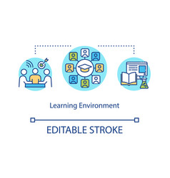Learning environment concept icon vector