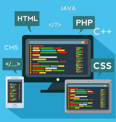 multiple platforms code programming adaptive vector image