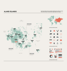 Map of aland islands high detailed country vector