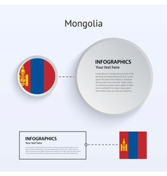 Mongolia Country Set of Banners vector
