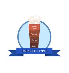 Dark beer types logo barrel wine pale ale porter vector
