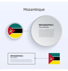 Mozambique Country Set of Banners vector