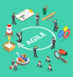 Agile development flat isometric concept vector