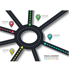 Road trip journey route and road to success vector