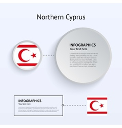 Northern cyprus country set of banners vector