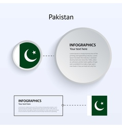 Pakistan Country Set of Banners vector
