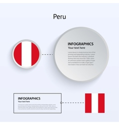 Peru country set of banners vector