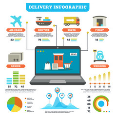 cargo logistics and production delivery vector image