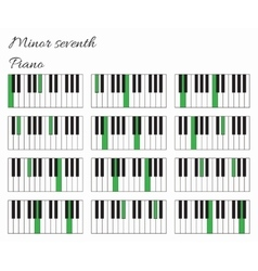 Piano minor seventh interval infographics vector image
