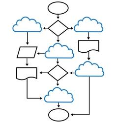 Cloud flowchart charts vector image vector image