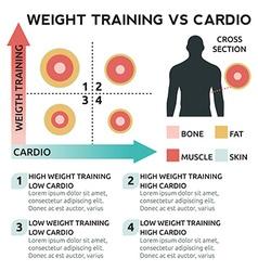 Weight training vs cardio vector
