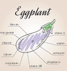 Nutrient list for eggplant vector
