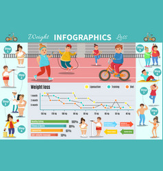weight loss program infographic concept vector image