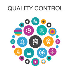 Quality control infographic circle concept smart vector