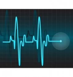 Electrocardiogram vector