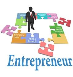 Entrepreneur find startup business model vector image vector image