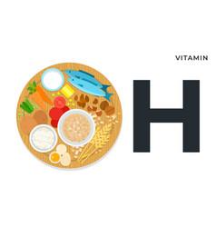 Vitamin h or biotin and flat vector