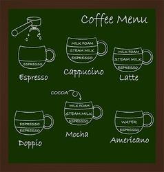 Set of coffee menu Chalkboard menu Vintage chalk vector image