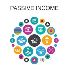 Passive income infographic circle concept smart vector