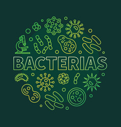 Bacterias round green in thin vector