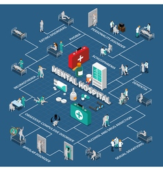 Mental hospital isometric infographics vector