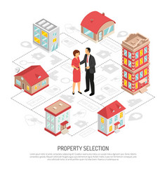 real estate agency isometric flowchart vector image