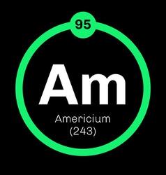 Americium chemical element vector