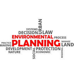 Word cloud - environmental planning vector