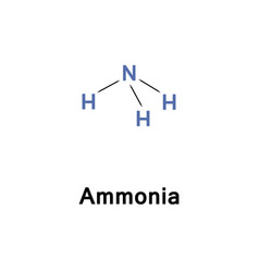 Ammonia or azane nh3 vector