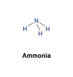 Ammonia or azane nh3 vector