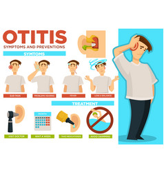 Otitis symptoms and preventions pain in ear poster vector