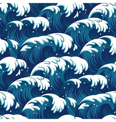 Pattern wave vector