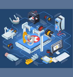 Medicine printing isometric composition vector